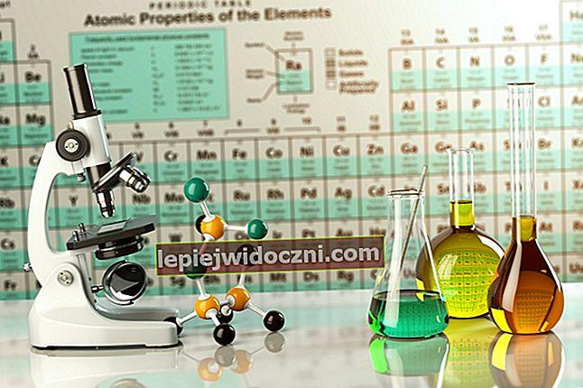 Układ okresowy pierwiastków chemicznych, wraz z podpisami i zdjęciami