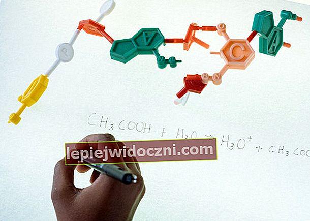 Różne wzory chemiczne dla związków, które powinieneś znać