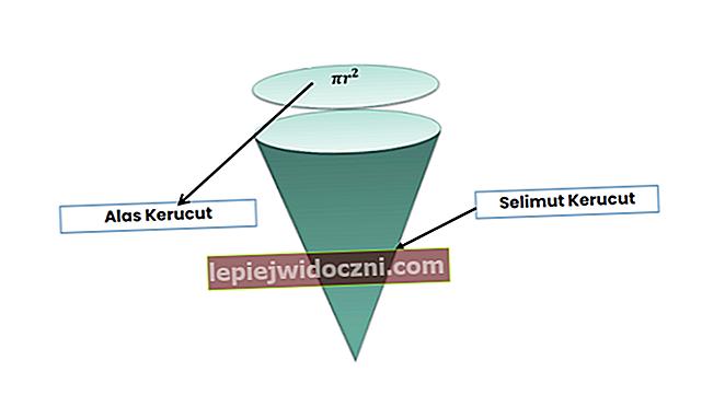 Obliczanie pola powierzchni i objętości stożka