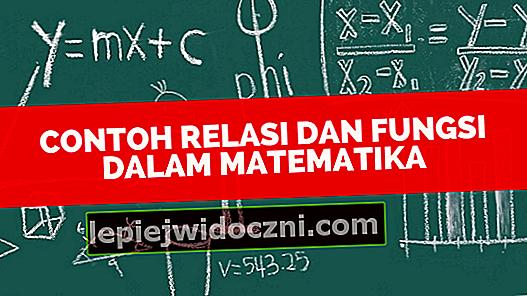 Przykłady relacji i funkcji w matematyce