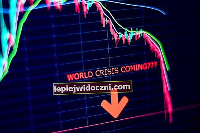 Wpływ Covid-19 na gospodarkę światową